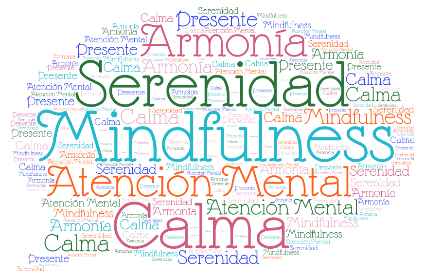 nube de palabras relacionadas con mindfulness