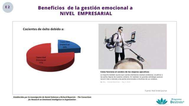 Beneficios de la gestión emocional en empresas